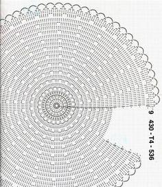 Resultado de imagem para grafico de tapete de barbante redondo …