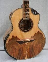 Image result for Yong JJ  Guitar