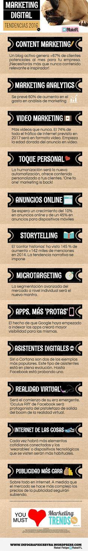 12 tendencias en Marketing Digital para 2016 #infografia #infographic #marketing  www.electricturtles.com/collections