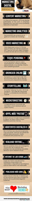 12 tendencias en Marketing Digital para 2016 #infografia #infographic #marketing