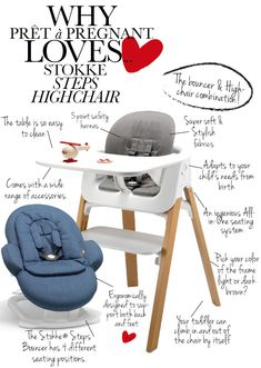 Stokke Steps High Chair + Bouncer System –All new and like no other product on the market! Use independently or as a modular system