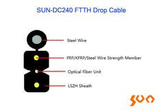 Drop Cable, with steel wire, cores, flame retardent, for FTTH application Fiber Optic Cable, The Unit, Sun