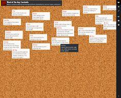 38 Popular Padlet Images Educational Technology Instructional