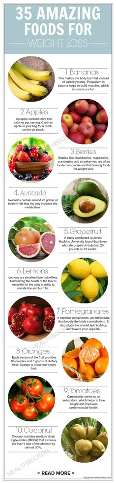 The Ultimate List OF 35 Amazing Foods For Weight Loss