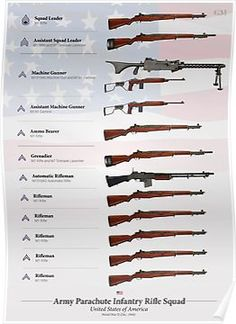 Weapons of the U. Poster Waffen des US-amerikanischen Fallschirmjägertrupps (Dezember Poster Military Ranks, Military Art, Military History, Ww2 Weapons, Military Weapons, Bataille De Waterloo, Squad, Battle Rifle, Volleyball Workouts
