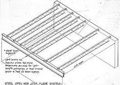 Diagram of a roof frame showing the top plate, rafter
