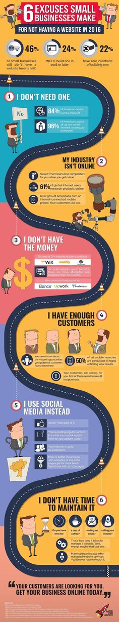 6 Excuses Small Businesses Make for Not Having a Website [Infographic] - @marketingprofs
