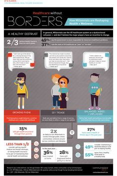 Health and Wellness Millennials Health Infographics