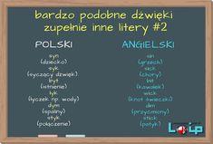 "samogłoski (vowels) ""syn"" ""sin"" (vowel [ɪ]) - angielski z LOIP School S, School Hacks, Learn Polish, Polish Language, English Lessons, English Vocabulary, Grammar, Spelling, Knowledge"