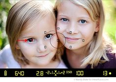 Learning the Methods of Focus in Photography | I Heart Faces