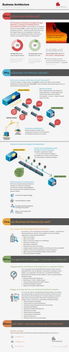 BA infographic example