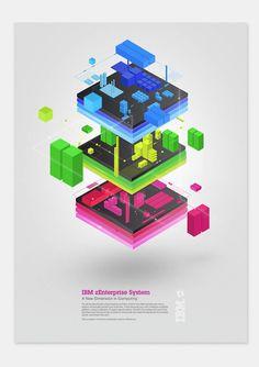IBM Systems by David Mascha, via Behance