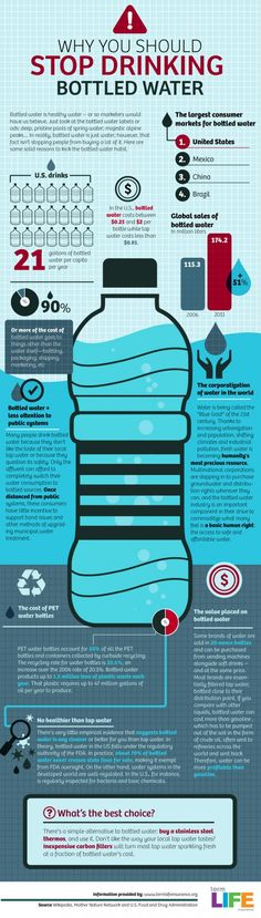 Why You Should Stop Drinking Bottled Water -- actually really interesting, but i'm curious to know how about electrolytes in bottled vs tap