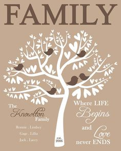 DIGITAL Print Family Tree Personalized by PerfectPrintsByLinds, $10.50