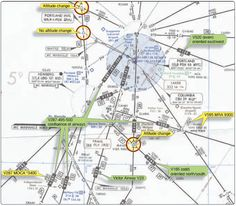 Victor Airways and Charted IFR Altitudes - Chapter 1 - Instrument Flying Handbook