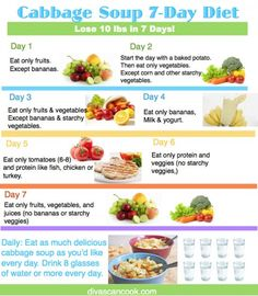 Cabbage Soup 7 Day Weight Loss Programme