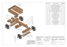 This wooden Go-Kart design seems like a good start for the RACE Day program I'm running this summer in Connecticut.