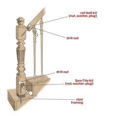 Best How To Install A Floor Level Newel Post Using Newel Post 640 x 480