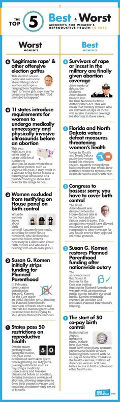 2012: The 5 Best and Worst moments for women's health and rights