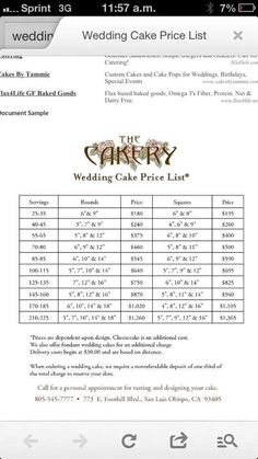 Wedding Cake Price List Portions Servings Serving Guide