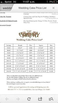 Wedding Cake Price List