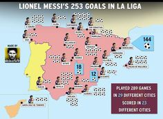 Los goles de #Messi en muchas ciudades de #España (marcando en 23 de 29 ciudades y 289 partidos).