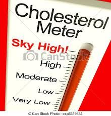 3 Young ideas: High Cholesterol Apple Cider Vinegar cholesterol levels home.Cholesterol Levels Home how to reduce cholesterol.Cholesterol Causes Health. Normal Cholesterol Level, Ways To Lower Cholesterol, What Causes High Cholesterol, High Cholesterol Levels, Cholesterol Symptoms, Cholesterol Lowering Foods, Cholesterol Range, Natural Health Remedies, Health Tips