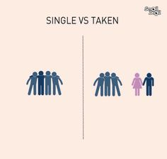 Illustrator Highlights the Difference between Single and Taken Men