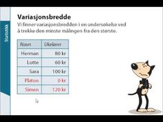 Image result for variasjonsbredde Sims, Peanuts Comics, Math, Mantle, Math Resources, Early Math, Mathematics