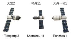 Chinese manned space program