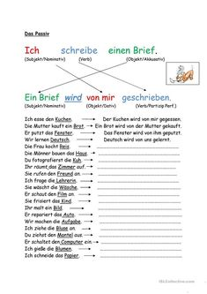 George saved to artDas Passiv - German Grammar, German Words, German Language Learning, Language Study, Deutsch Language, Germany Language, Learn German, English Lessons, School