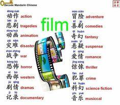 Film genres | Mandarin Chinese