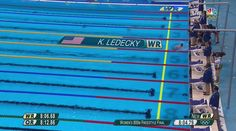 @katieledecky finishes the 800m Freestyle in World Record time...and no other swimmer is even in the frame.