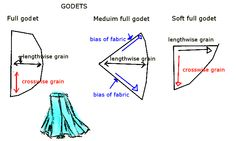 All about godets- Lutterloh Patterns - Newsletter No.14