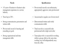 Retail Resume Tips  Cover Letter Resume