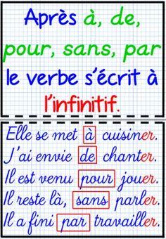 Préposition + Verbe à l'infinitif Source…