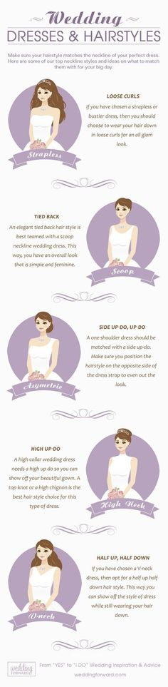 12 Perfect Combinations Of Wedding Hairstyles And Bridal Dresses :heart: Choosing the right hairstyle can become a tricky and tedious task to overcome. We create a list of the most appropriate hairstyle for specific wedding dress neckline. See more: http://www.weddingforward.com/wedding-hairstyles-bridal-dresses/ #wedding #hairstyles #dresses #weddingdress