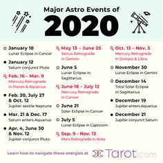 2020 Astrology: The Biggest Events of the Year - Astrologie Astrology Dates, Learn Astrology, Tarot Astrology, Astrology Numerology, Astrology Chart, Astrology Zodiac, Zodiac Signs, Astrology Planets, Numerology Numbers