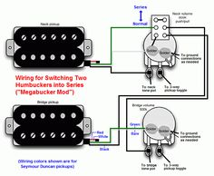 52 Best Guitar wiring diagram images | Guitar, Guitar ... Jackson Electric Guitar Wire Diagram on 2 pickup wiring diagram, split coil wiring diagram, 3 way switch wiring diagram, jackson flying v wiring, electric guitar switch wiring diagram,