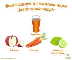 Jus de carotte simple.  Ingrédients : 2 pommes, 4 carottes et le jus d'un citron vert