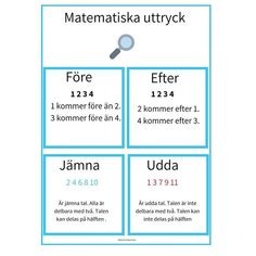 Swedish Language, Knowledge Is Power, Alphabet, Teaching, School, Instagram, Scientia Potentia Est, Alpha Bet, Education
