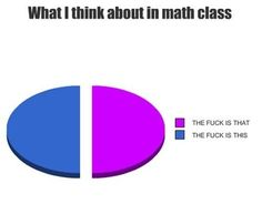 College Explained Perfectly In Pie Charts... Calc III in a nutshell...