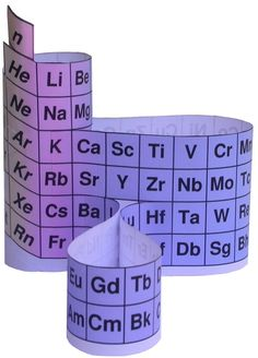 Cylindrical Periodic Table of the Elements