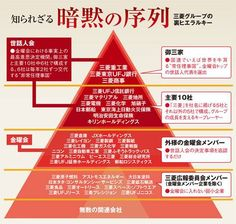 img_a603783b41fbc3f6e6bd0850e6723016246518 Japan Facts, Data Visualization, Trivia, Good To Know, Quotations, Life Hacks, Infographic, Web Design, Knowledge
