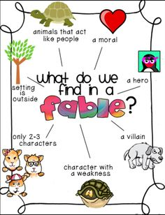 Identify type of fiction: fables, folktales, or myths. Teaching fables and folktales is specifically referred to in the Common Core standards. Here is an anchor chart to help students recognize traits of fables Ela Anchor Charts, Reading Anchor Charts, Folktale Anchor Chart, Traditional Literature, Genre Study, Third Grade Reading, Second Grade, Grade 2, Library Lessons
