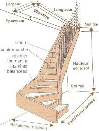 escalier circulaire dimensions palier de départ et d'arrivé에 대한 이미지 검색결과 Spiral Staircase Plan, Loft Staircase, Attic Stairs, Stair Railing, Staircase Design, Stair Landing Decor, Types Of Stairs, Stairs In Living Room, Stairs Architecture