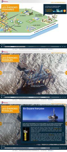 TOTAL mini site sous forme de vidéo interactive sur le mix énergetique France, Mini, Books, Art Director, Fossils, Shape, Libros, Book, Book Illustrations