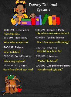 Dewey Decimal System List: dewey decimal system, library, lıbrary, library , melvil dewey | Glogster EDU - 21st century multimedia tool for educators, teachers and students