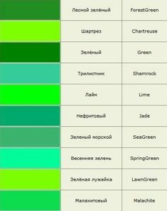 The best in internet: The Names of Colors and of Their Shades Color Mixing Chart, Color Charts, Green Palette, Color Picker, Color Balance, Alcohol Ink Art, Colour Board, Spring Green, Color Theory