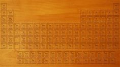 Shiny this 4k gold periodic table wallpaper looks as if it were this wooden periodic table wallpaper looks as if the table is carved into a plank of golden oak contains each elements number symbol name and mass urtaz Image collections